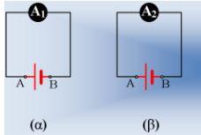 Δουλεύοντας με αμπερόμετρα-βολτόμετρα
